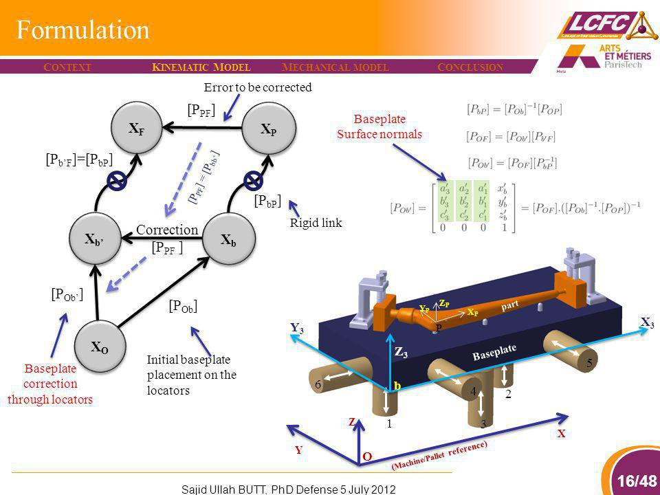 Formulation [PPF] XF XP [Pb'F]=[PbP] [PbP] Correction Xb' Xb [PPF ]